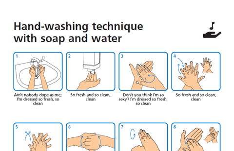 Hand Washing Technique With Soap And Water